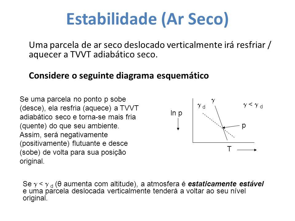 Estabilidade (Ar Seco)
