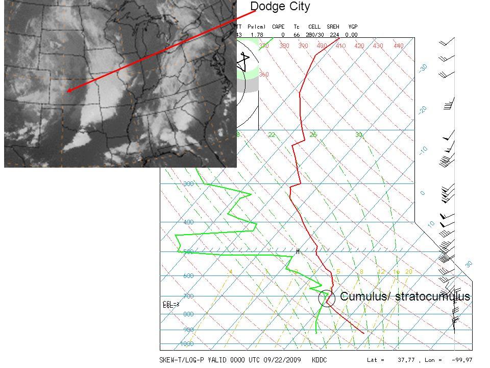 Dodge City Cumulus/ stratocumulus