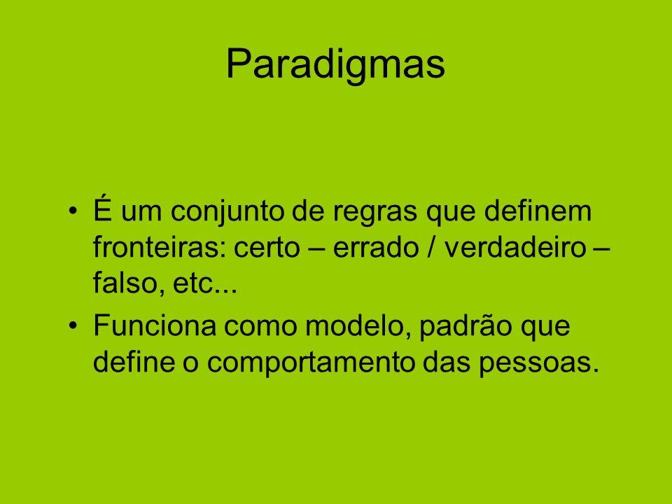 Paradigmas É um conjunto de regras que definem fronteiras: certo – errado / verdadeiro – falso, etc...