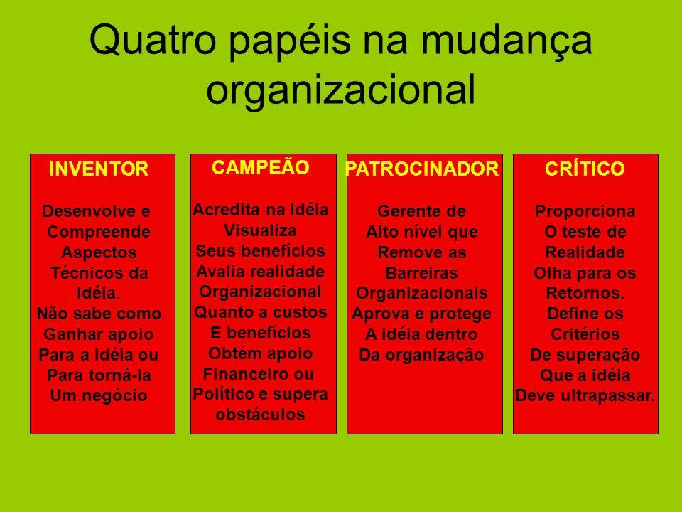 Quatro papéis na mudança organizacional
