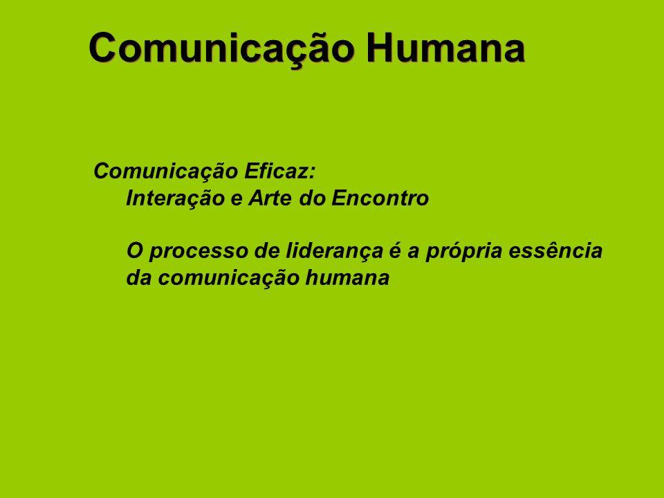 Comunicação Humana Comunicação Eficaz: Interação e Arte do Encontro