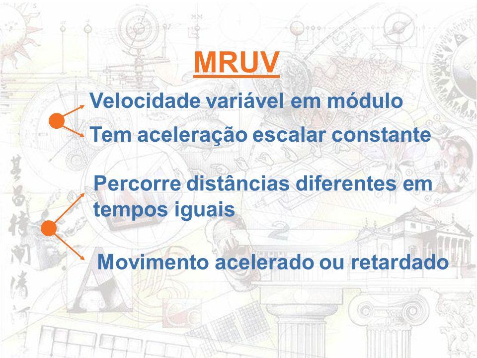 MRUV Velocidade variável em módulo Tem aceleração escalar constante
