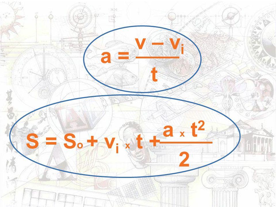 v – vi a = t a x t2 S = So + vi x t + 2