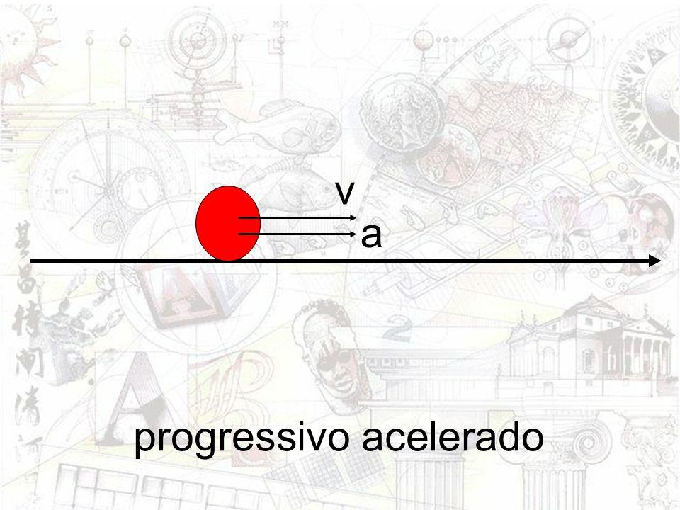 progressivo acelerado