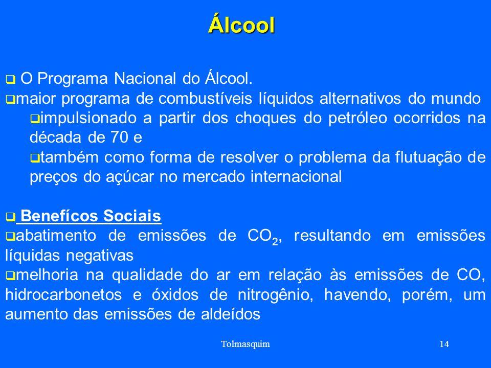 Álcool O Programa Nacional do Álcool.
