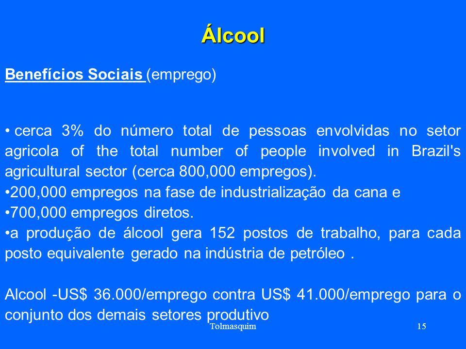 Álcool Benefícios Sociais (emprego)