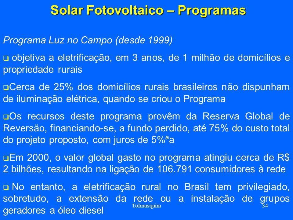 Solar Fotovoltaico – Programas