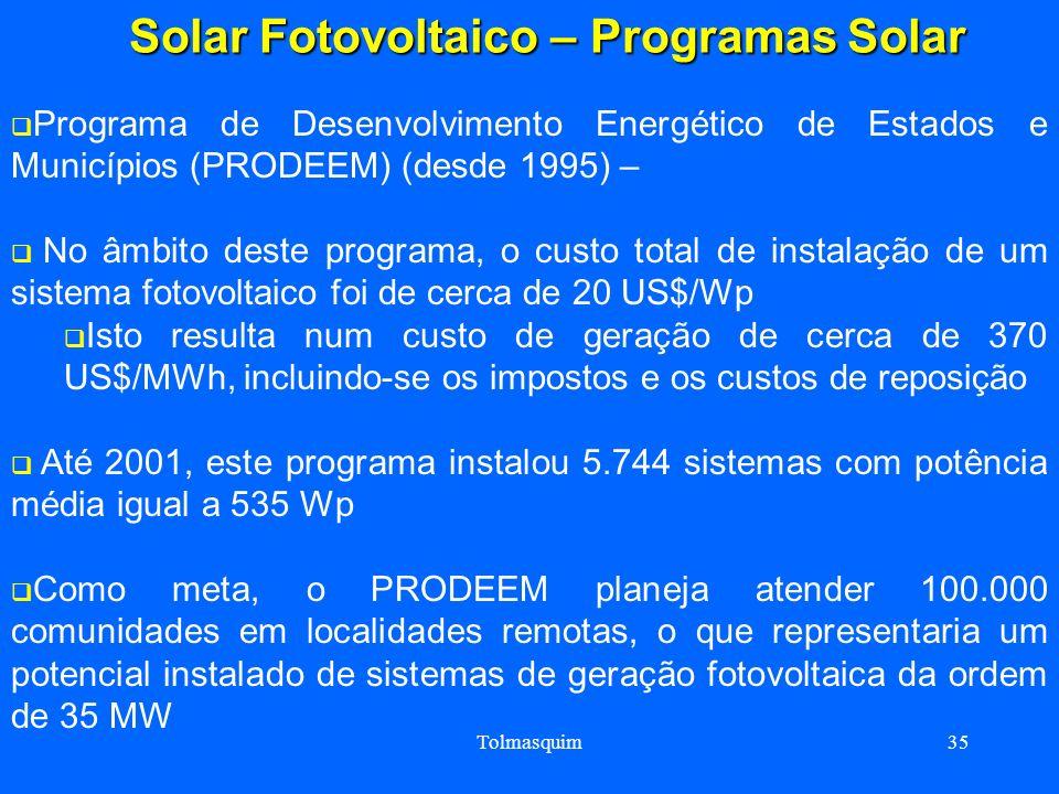 Solar Fotovoltaico – Programas Solar
