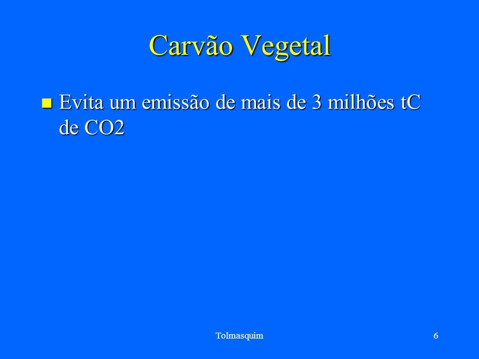 Carvão Vegetal Evita um emissão de mais de 3 milhões tC de CO2