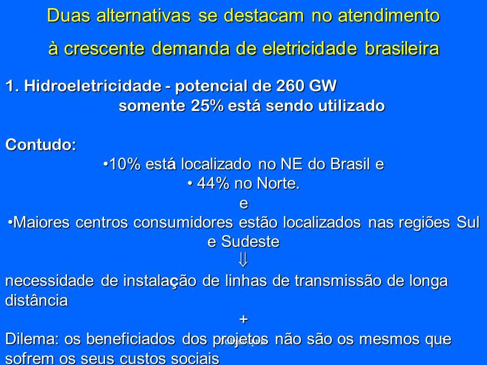 10% está localizado no NE do Brasil e