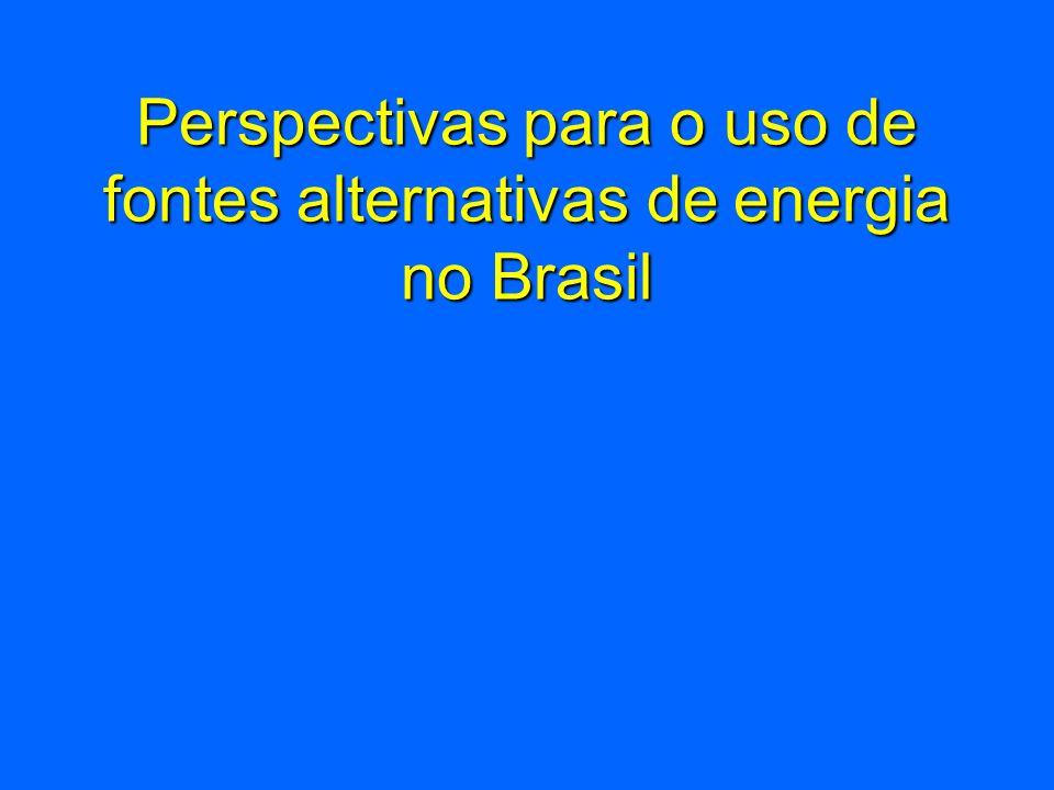 Perspectivas para o uso de fontes alternativas de energia no Brasil