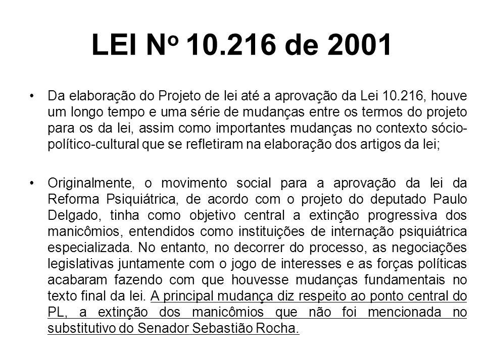 LEI No 10.216 de 2001