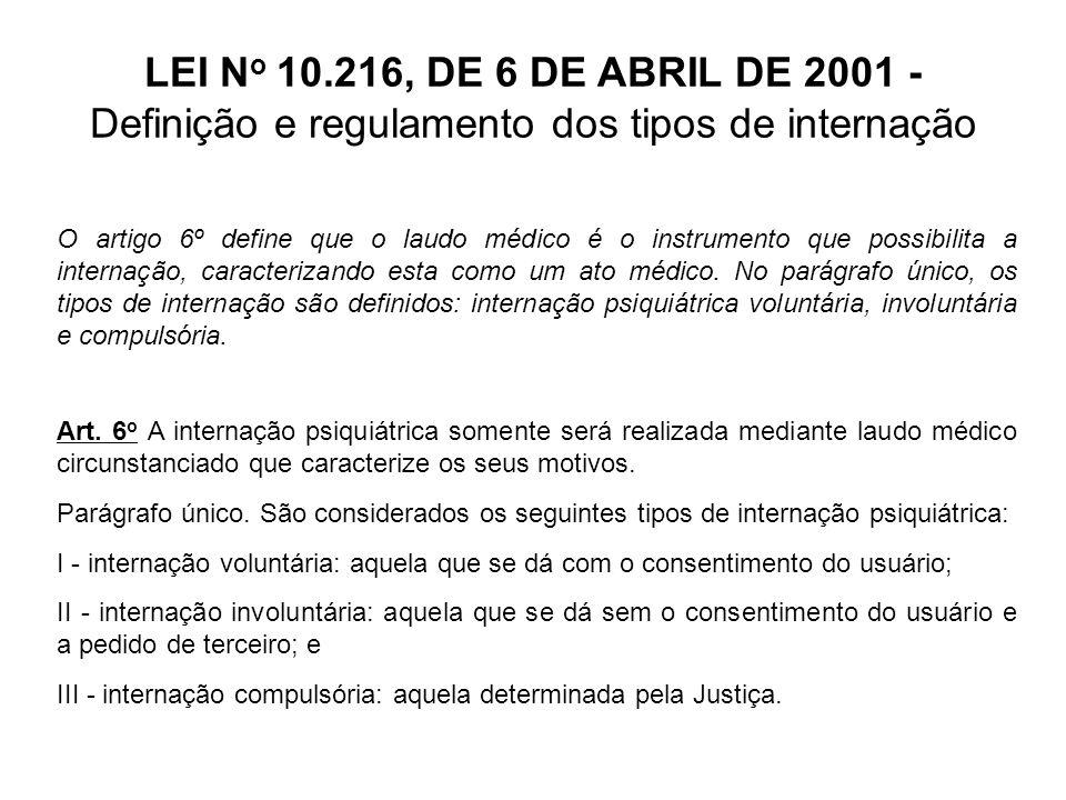 LEI No 10.216, DE 6 DE ABRIL DE 2001 - Definição e regulamento dos tipos de internação
