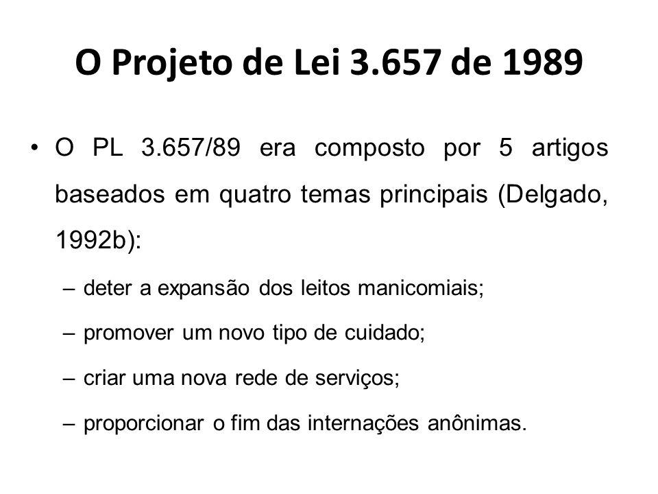 O Projeto de Lei 3.657 de 1989 O PL 3.657/89 era composto por 5 artigos baseados em quatro temas principais (Delgado, 1992b):