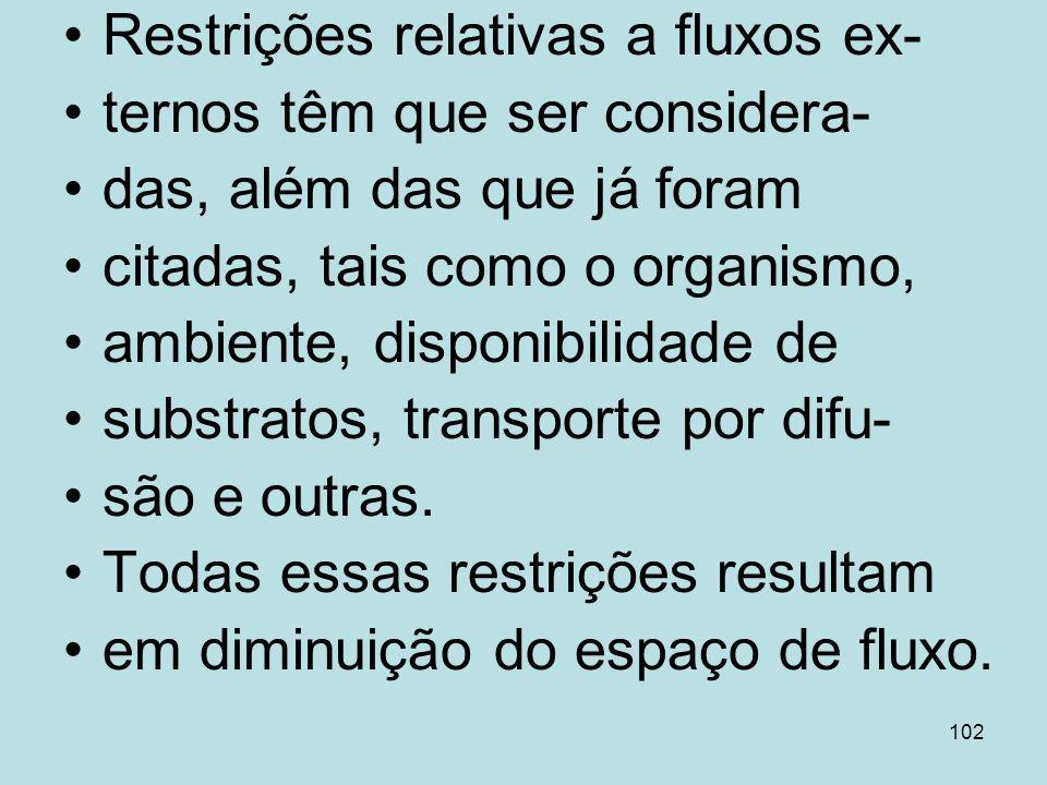 Restrições relativas a fluxos ex-