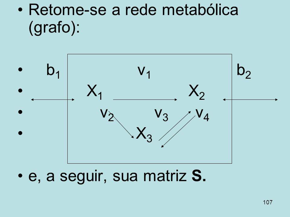 Retome-se a rede metabólica (grafo):