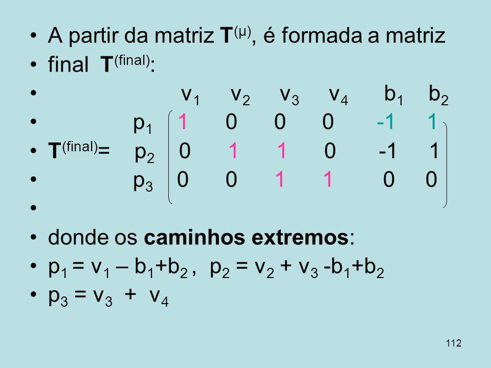 A partir da matriz T(μ), é formada a matriz