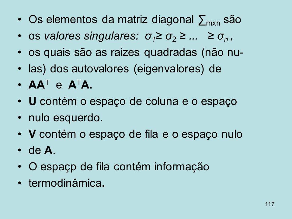 Os elementos da matriz diagonal ∑mxn são