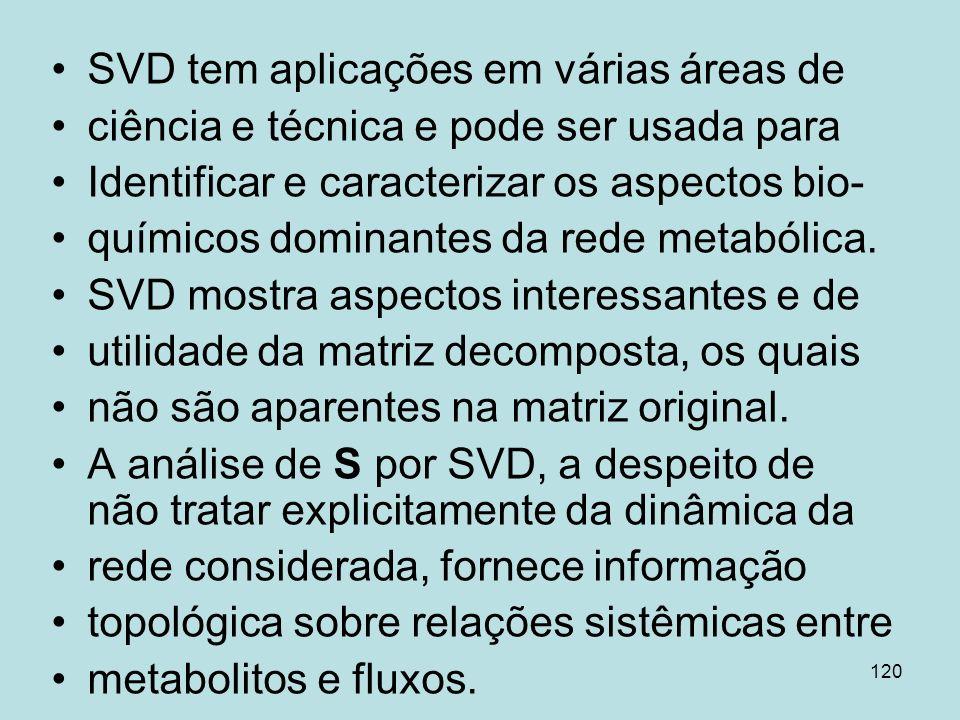 SVD tem aplicações em várias áreas de