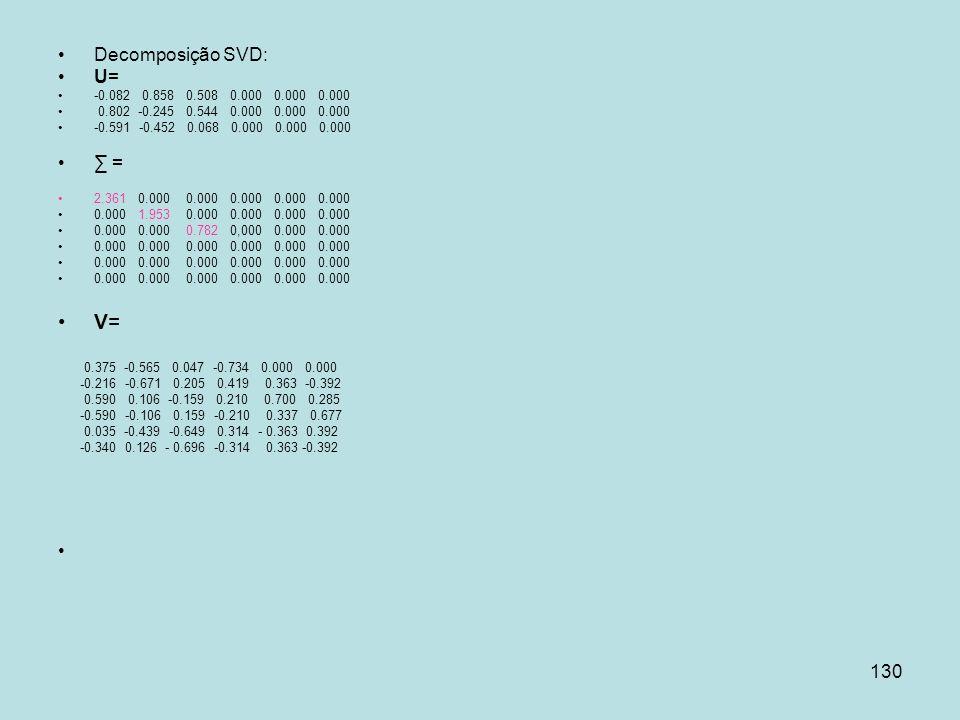 V= Decomposição SVD: U= ∑ = -0.082 0.858 0.508 0.000 0.000 0.000
