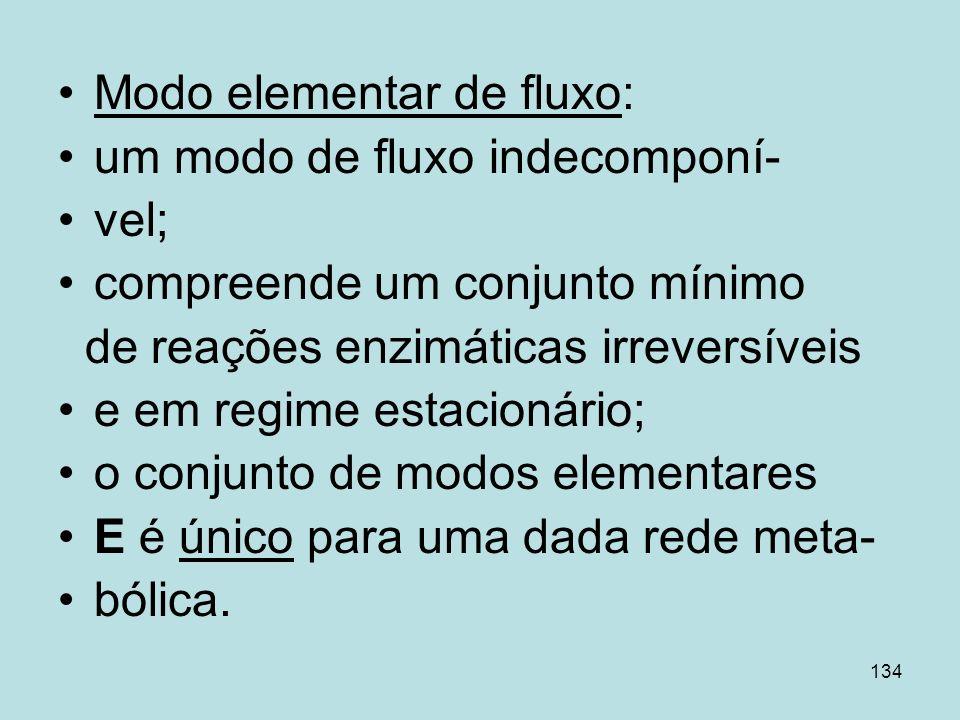 Modo elementar de fluxo: