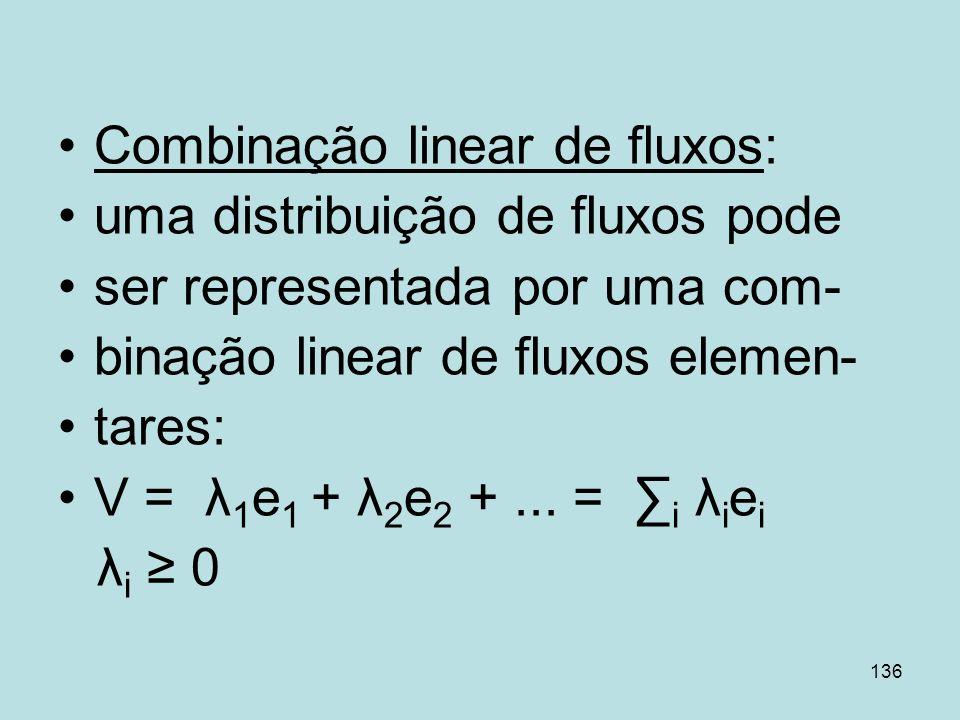 Combinação linear de fluxos: