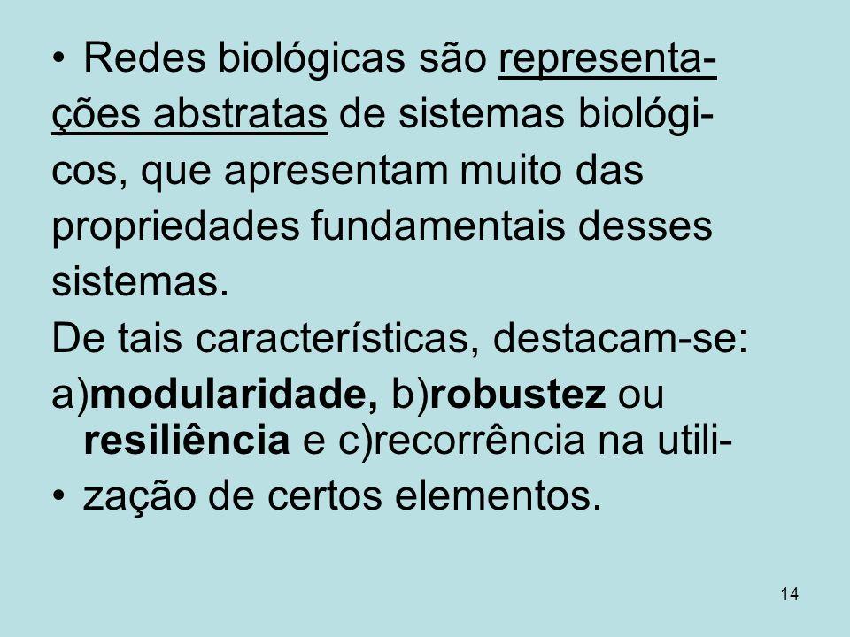 Redes biológicas são representa-