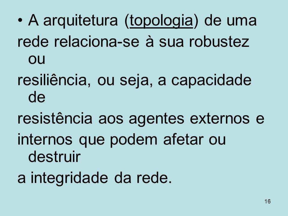 A arquitetura (topologia) de uma