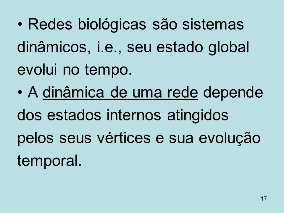 Redes biológicas são sistemas