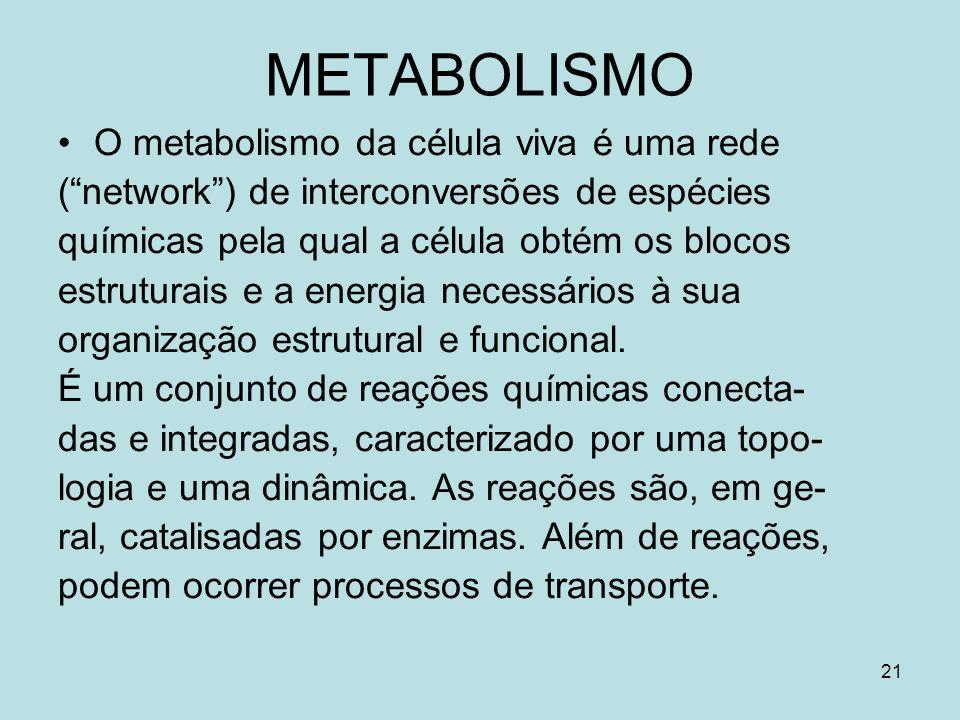 METABOLISMO O metabolismo da célula viva é uma rede