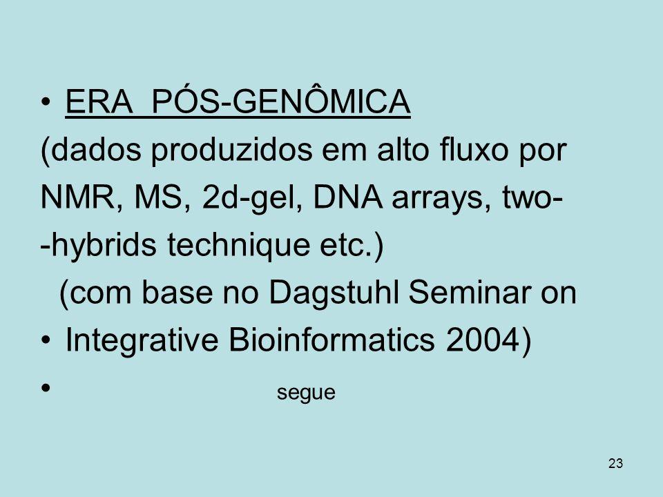 ERA PÓS-GENÔMICA (dados produzidos em alto fluxo por. NMR, MS, 2d-gel, DNA arrays, two- -hybrids technique etc.)