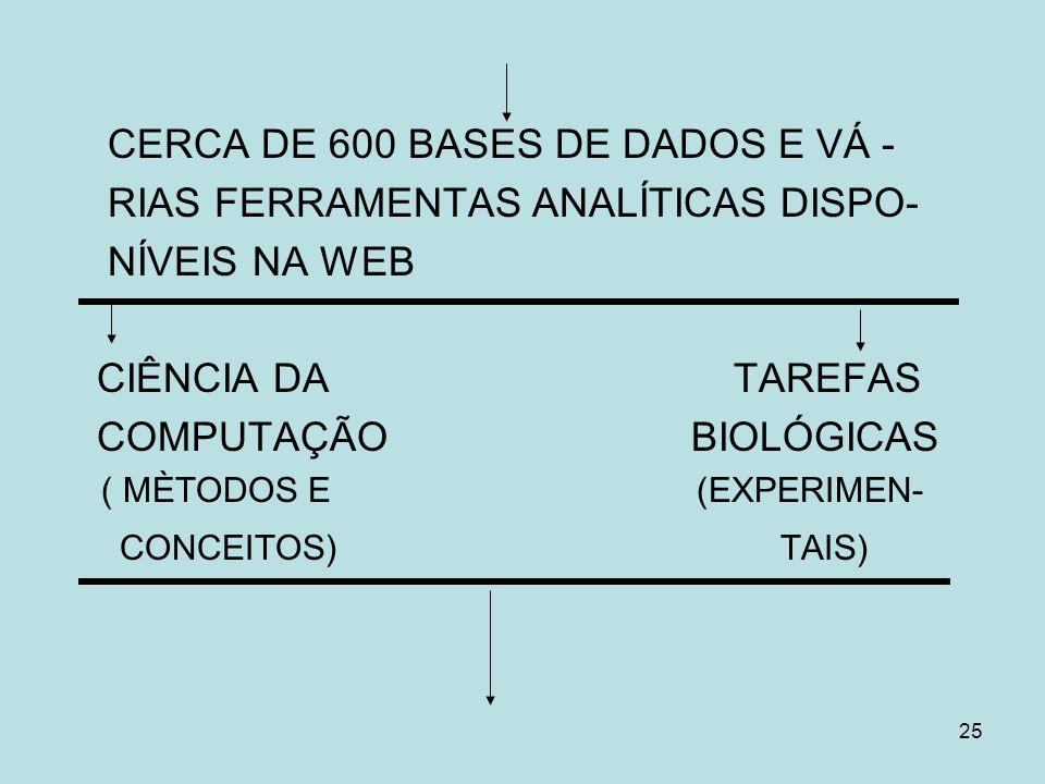 CERCA DE 600 BASES DE DADOS E VÁ - RIAS FERRAMENTAS ANALÍTICAS DISPO-