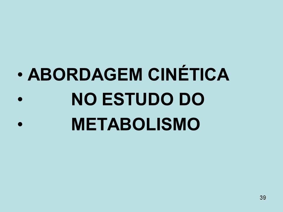 ABORDAGEM CINÉTICA NO ESTUDO DO METABOLISMO