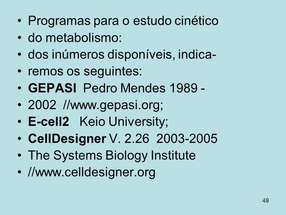 Programas para o estudo cinético