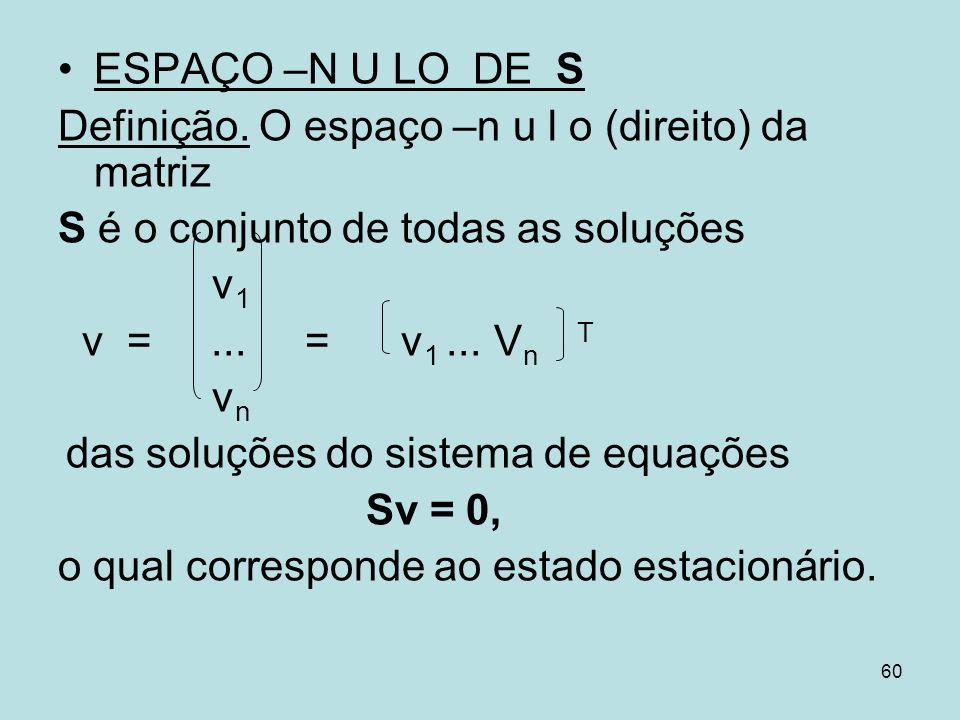 ESPAÇO –N U LO DE S Definição. O espaço –n u l o (direito) da matriz. S é o conjunto de todas as soluções.