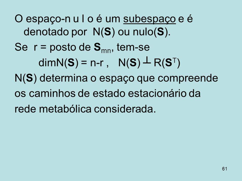 O espaço-n u l o é um subespaço e é denotado por N(S) ou nulo(S).