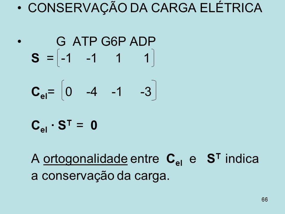 CONSERVAÇÃO DA CARGA ELÉTRICA