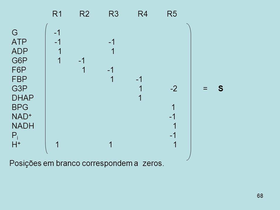 R1 R2 R3 R4 R5 G -1. ATP -1 -1.