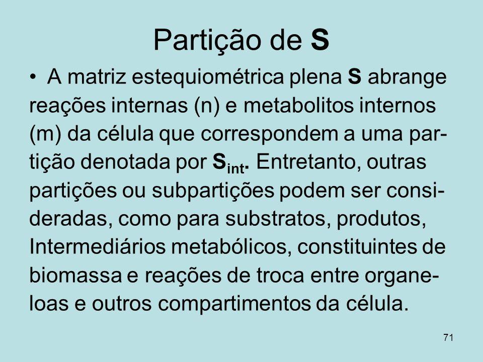 Partição de S A matriz estequiométrica plena S abrange