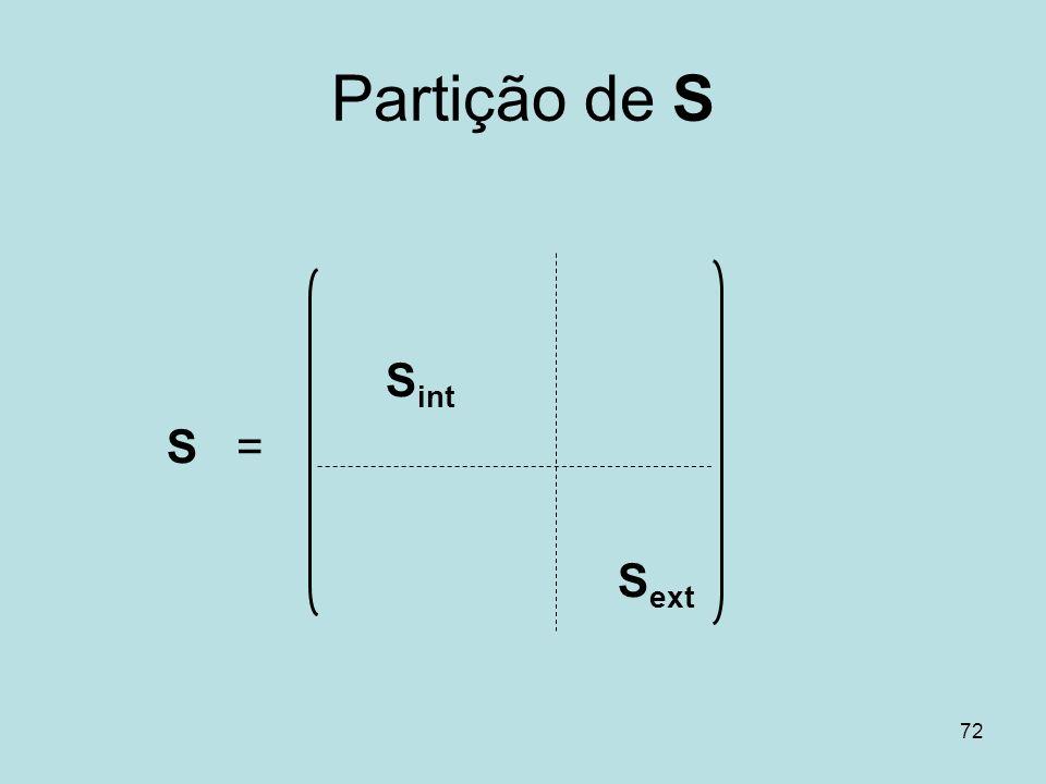 Partição de S Sint S = Sext