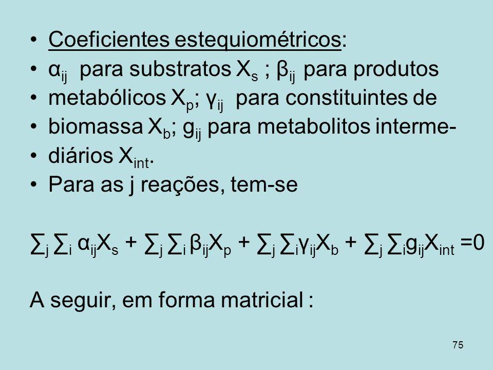 Coeficientes estequiométricos: