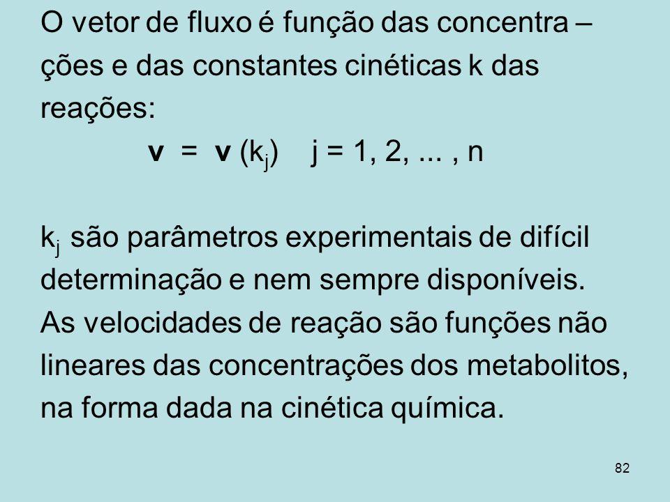 O vetor de fluxo é função das concentra –