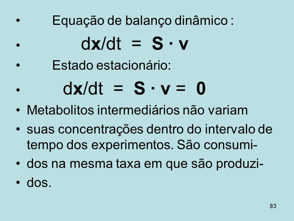 Equação de balanço dinâmico :