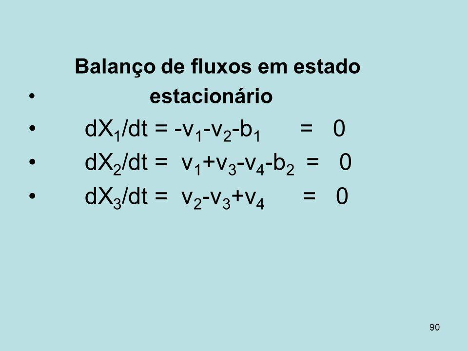dX1/dt = -v1-v2-b1 = 0 dX2/dt = v1+v3-v4-b2 = 0 dX3/dt = v2-v3+v4 = 0