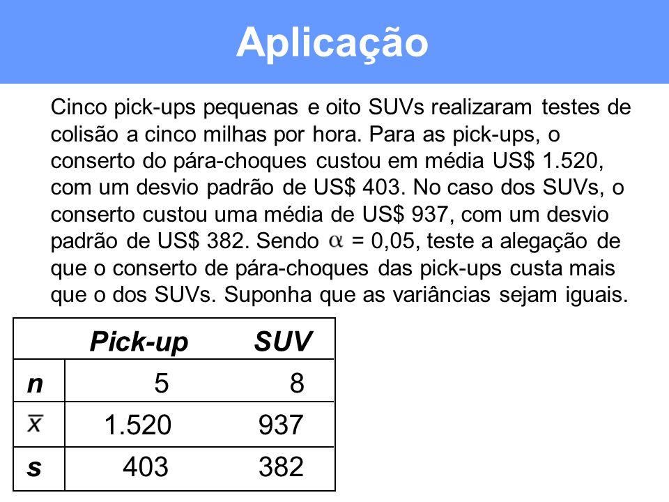 Aplicação Pick-up SUV n 5 1.520 403 8 937 382 s