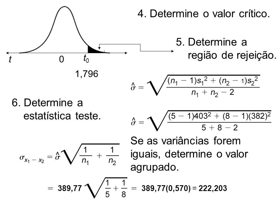 4. Determine o valor crítico.
