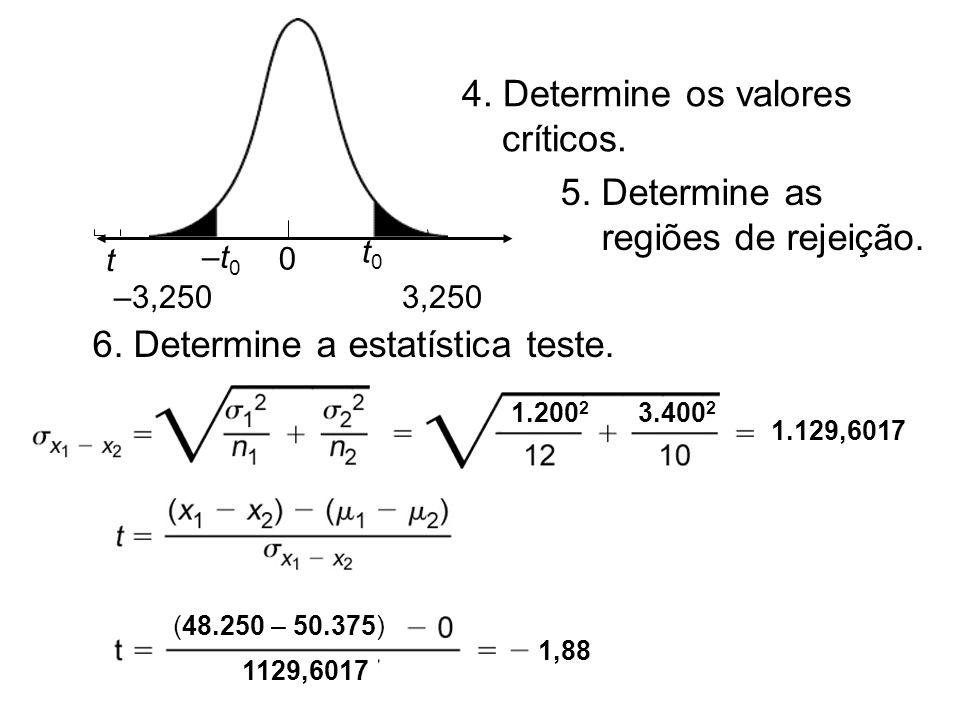 4. Determine os valores críticos.