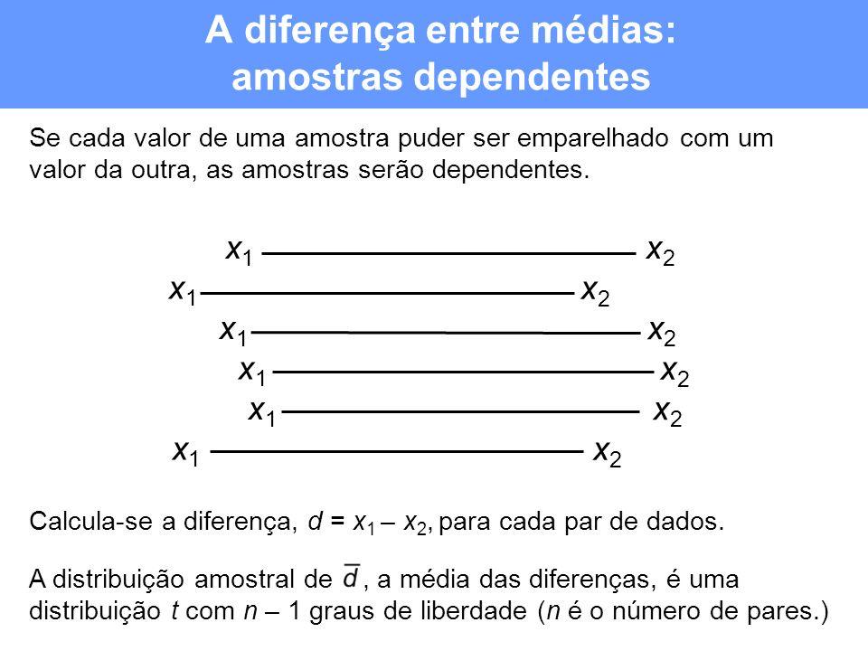 A diferença entre médias: amostras dependentes