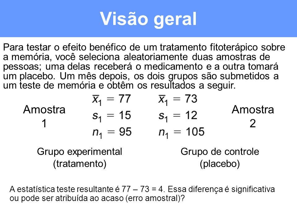Visão geral Amostra 1 Amostra 2