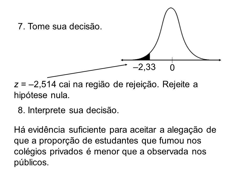7. Tome sua decisão. –2,33. z = –2,514 cai na região de rejeição. Rejeite a hipótese nula. 8. Interprete sua decisão.